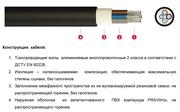 E-A2XYn– до 1 кВ   «Интеркабель Киев»™